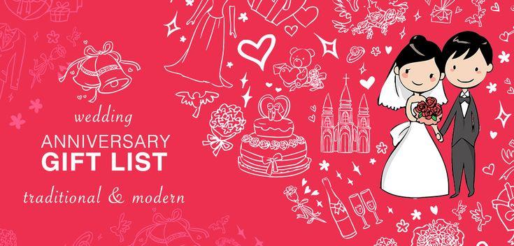 Wedding Anniversary Gift Tradition: 17 Best Ideas About Anniversary Traditions On Pinterest