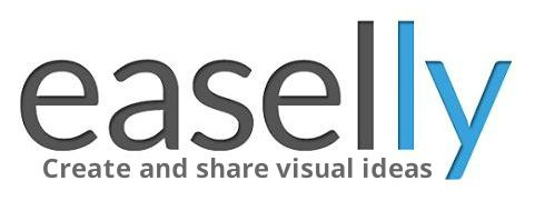 Easel.ly Review - Create Infographics Easily  easel.ly | create and share visual ideas online