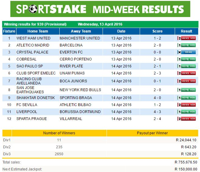 By Photo Congress    Sportstake 13 Fixture For Today