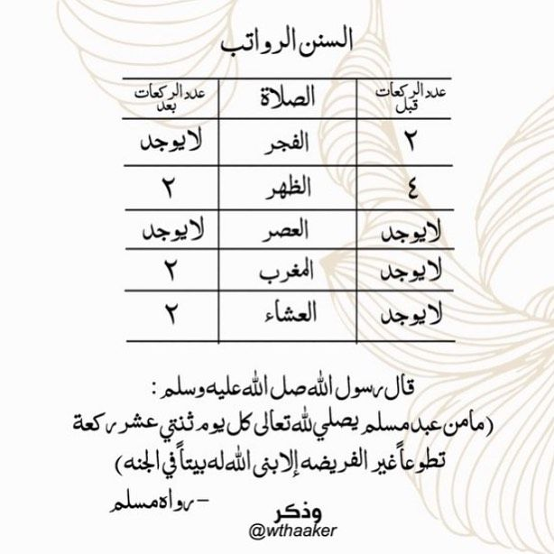 Pin By منوعات مفيدة On إسلاميات Word Search Puzzle Words Math