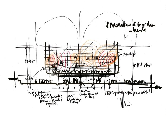 Prometeo Musical Space  Venice and Milan, Italy, 1983/1984  Renzo Piano