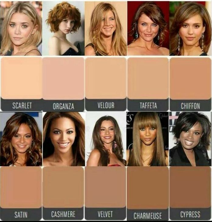 A Guide To Choosing The Perfect Younique Foundation Color