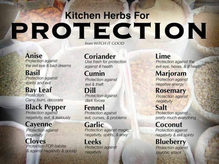 Best 25 Protection Symbols Ideas On Pinterest Wiccan