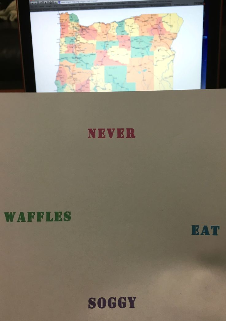 """Eat Soggy Waffles"""" is using Rhyme to help remember the directions ..."""