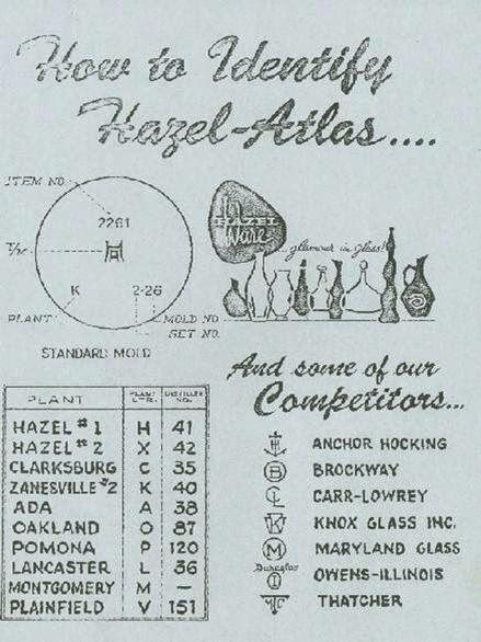 dating atlas glass jars