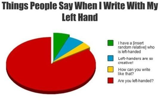When People Notice You're Left Handed #lol #haha #funny