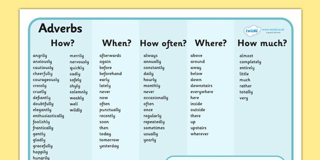 Adverb Word Mat - verb, adverb, describing word, mat, mats ...