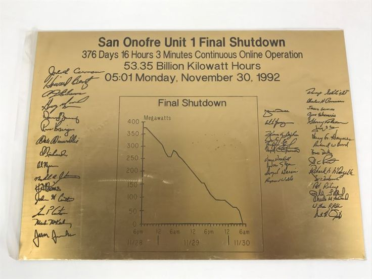 JUST ADDED - Brass Plaque Of San Onofre Unit 1 Final Shutdown Chart