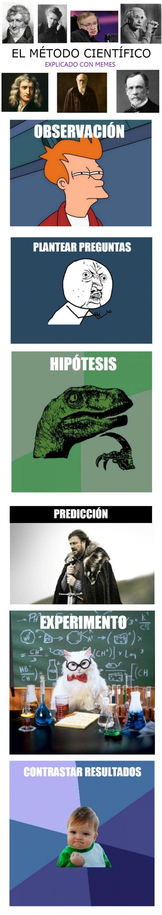 El método científico con memes        Gracias a http://www.cuantocabron.com/   Si quieres leer la noticia completa visita: http://www.estoy-aburrido.com/el-metodo-cientifico-con-memes/