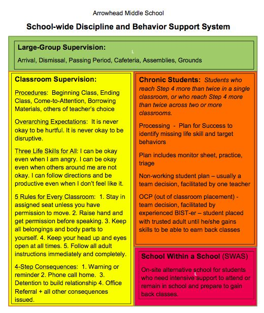 Classroom Punishment Ideas : Best images about classroom management on pinterest