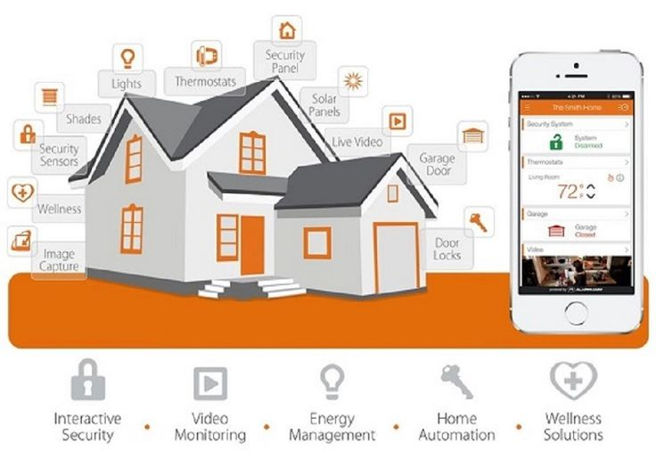 How to Make Your #HomeSmart Using #Technology?