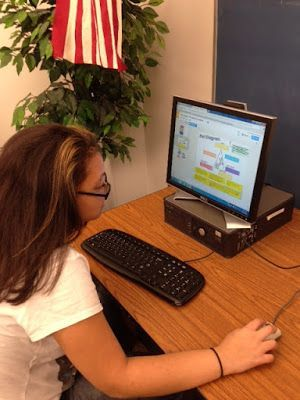 Why Use Digital Interactive Notebooks? 21st Century Learning
