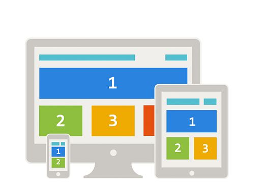 Interactive version: Responsive Web Design Interactive Infographic   Template Monster    JPG version: http://t.tmimgcdn.com/themes/default/images/interactive-responsive-web-design-infographic/responsive-web-design-interactive-guide.jpg