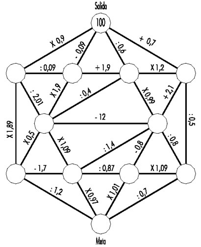 Laberintos matemáticos: Laberinto Matemático