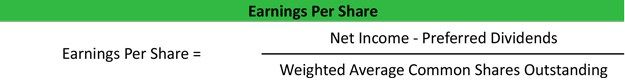 Earnings Per Share #how #do #you #find #earnings #per #share http://earnings.remmont.com/earnings-per-share-how-do-you-find-earnings-per-share-3/  #how do you find earnings per share # Earnings Per Share Earning per share, also called net income per share, is a market prospect ratio that measures the amount of net income earned per share of stock outstanding. In other words, this is the amount of money each share of stock would receive if all of the profits were distributed to the…