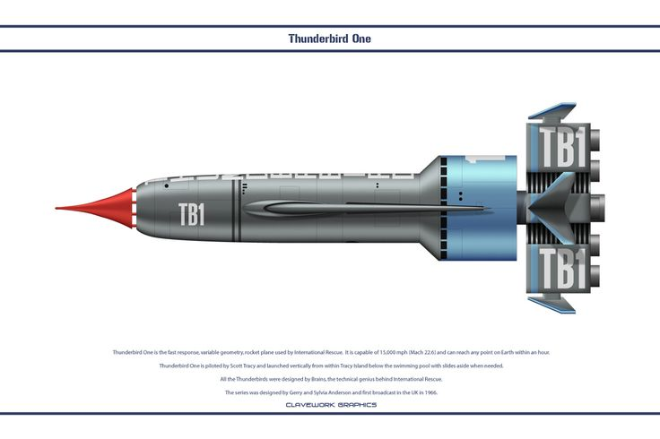 Thunderbird One by WS-Clave.deviantart.com on @deviantART