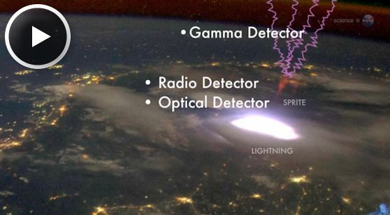 """ISS """"Firestation"""" to Explore the Tops of Thunderstorms"""