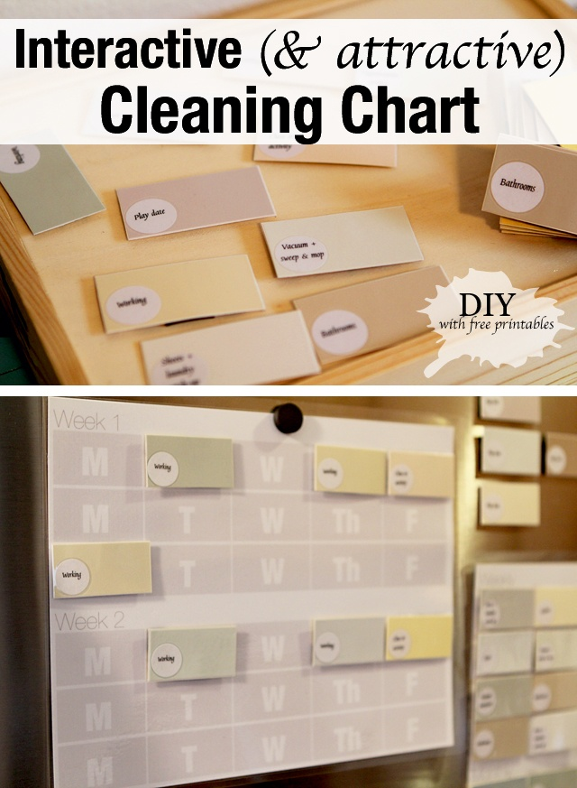 Interactive cleaning Chart from Modern Parents Messy Kids, I want to use the idea to adapt for project management at work