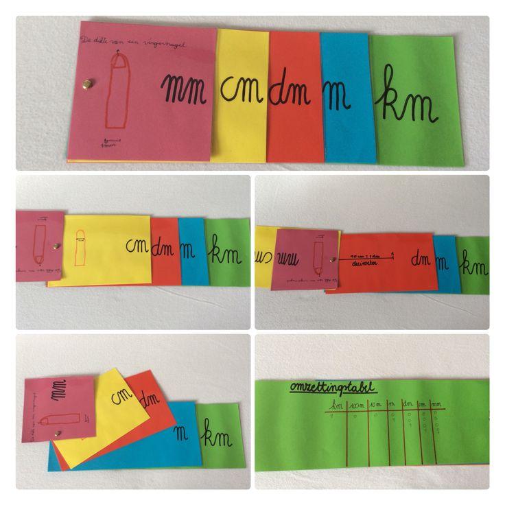 Draaibord van de lengtematen.  De kinderen maken bij elke eenheid een tekening om zo voor zichzelf te weten wat het verschil in grootte is tussen een mm-cm-dm-m-km. Op de achterzijde staat er een omzettingstabel die ze ook kunnen gebruiken.