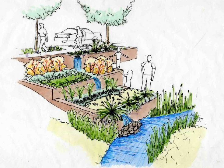 Landscape Architecture Drawing Symbols penn state students | hand rendering | pinterest | landscaping