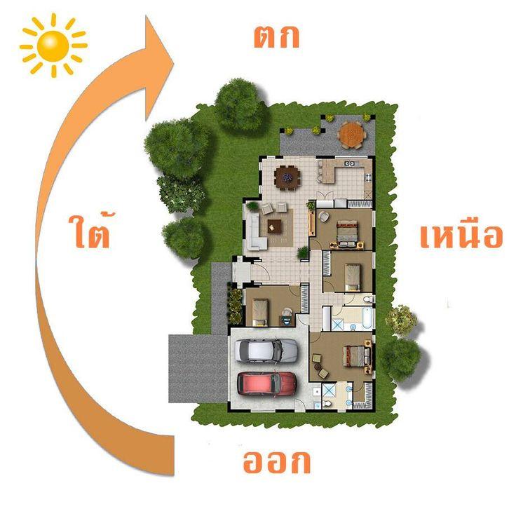 5 แนวทางบ้านเย็น เพิ่มสภาวะอยู่สบาย « บ้านไอเดีย เว็บไซต์เพื่อบ้านคุณ
