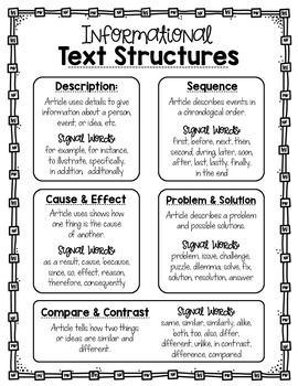 Informational Text Structures {EXPLORING NON-FICTION USING CLASSROOM PERIODICALS}