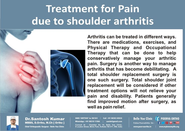 Treatment for Pain due to Shoulder Arthritis. Helpline : +91-9836365632 Visit : www.poorvaortho.tv #ShoulderTreatments, #ShoulderArthritis, #DrSantoshKumar,