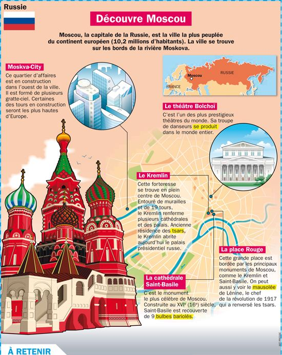 Fiche exposés : Découvre Moscou                                                                                                                                                                                 Plus