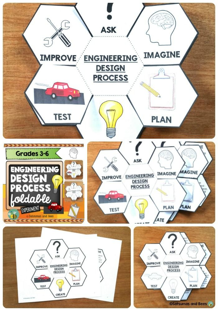 Great foldable to help your students identify and implement the steps of the engineering design process. This resource may be used with students from grades 3-6 and will fit into an interactive science notebook. Adapted to address different learning styles.