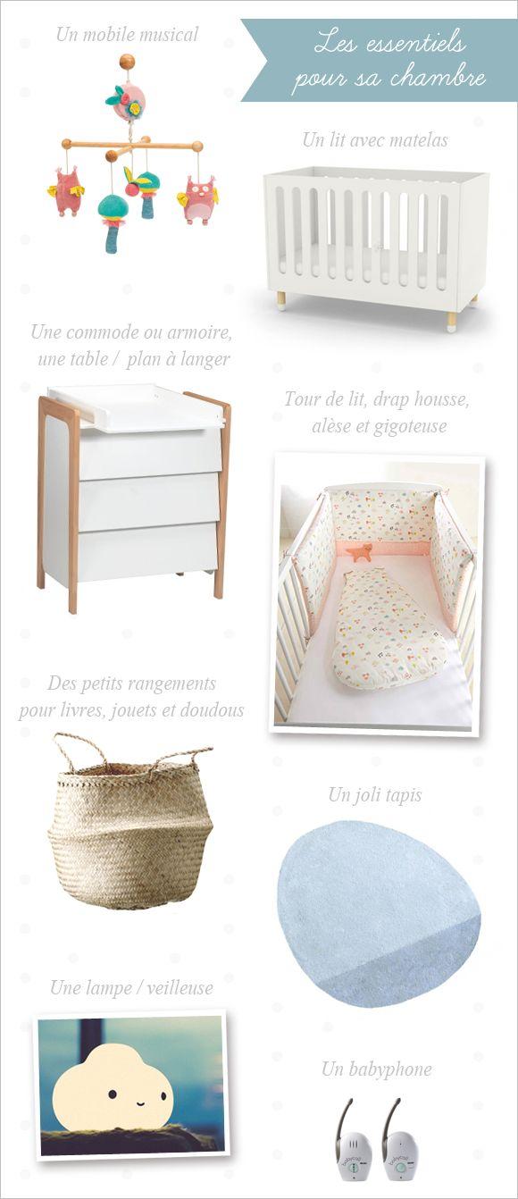 Préparer l'arrivée de bébé, les essentiels pour sa chambre