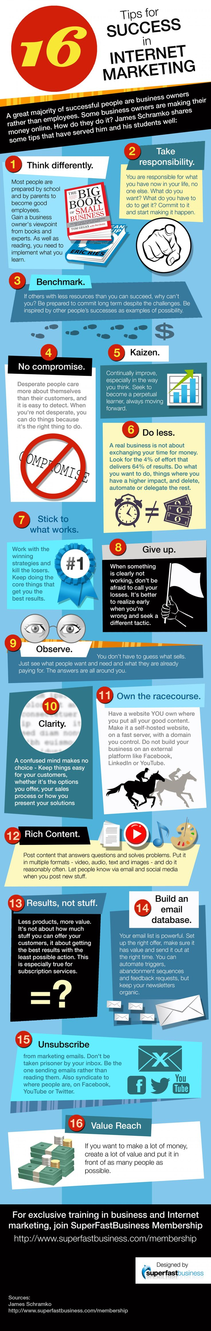 16 Tips For Success In Internet Marketing Infographic