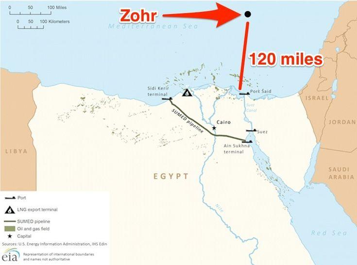 ENI: in Egitto si brinda alla vittoria - Materie Prime - Commoditiestrading