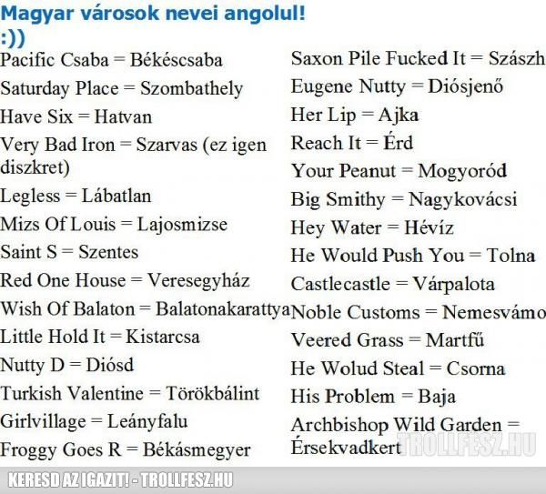 Magyar városok angolul...