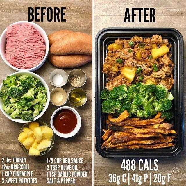 Diät zur Gewichtszunahme in einer Frauenwoche