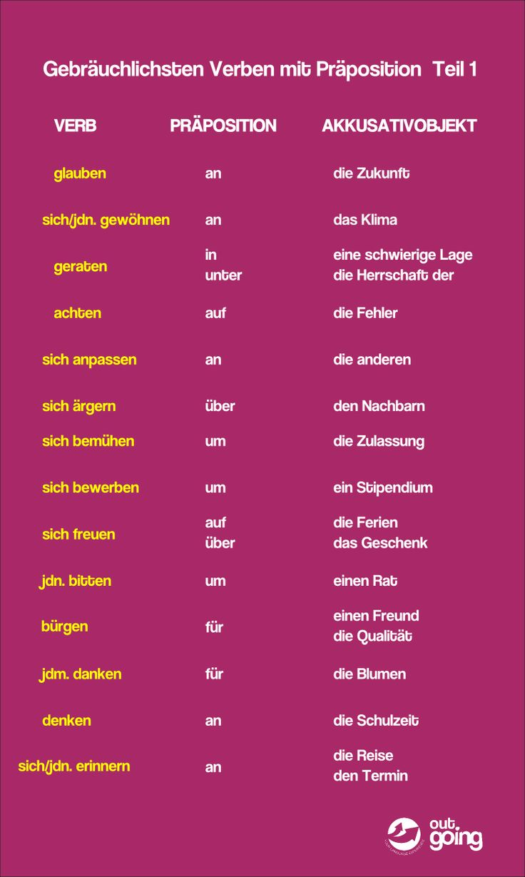 German verbs with prepositions and accusative case Part 1 | Verbos con preposición en alemán que rigen acusativo Parte 1