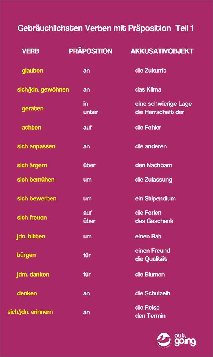German verbs with prepositions and accusative case Part 1 | Verbos con preposición en alemán que rigen acusativo Parte 1| #germanlanguage