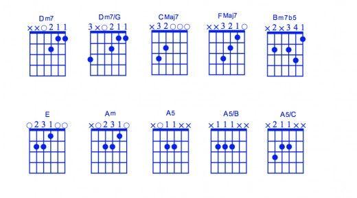 Chords for I've Still Got The Blues