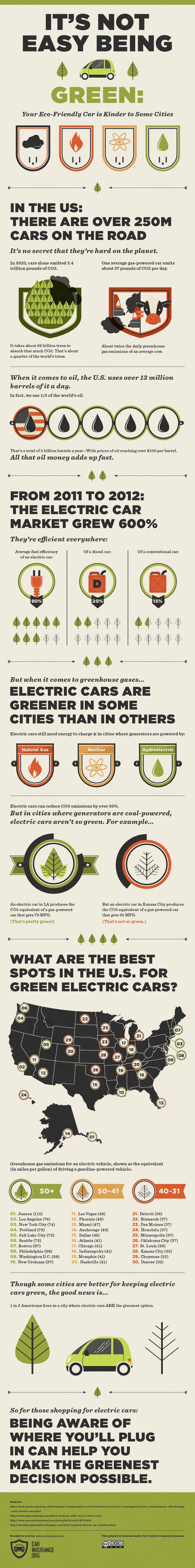 worksheet Who Killed The Electric Car Worksheet 163 best eco smart transport 26 49 images on pinterest green cars infographic
