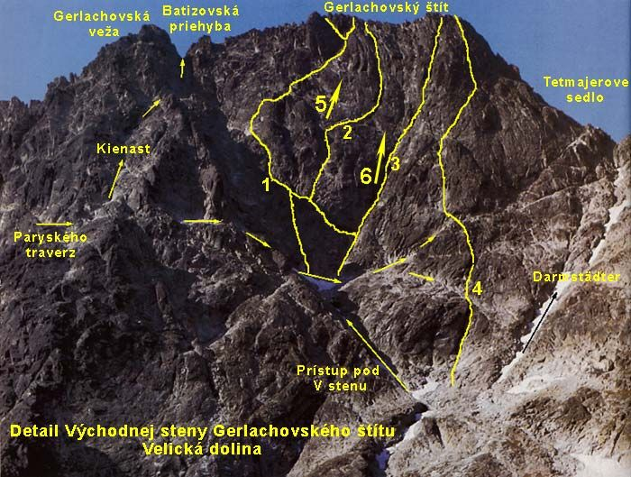 Image result for vystup na gerlachovsky stit