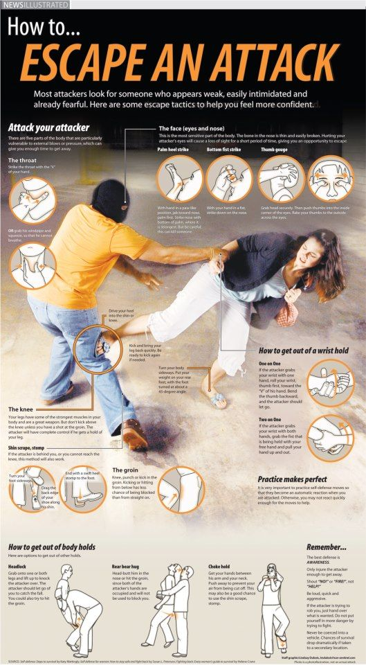 How to escape an attack. Basic self defense for women brought to you by Instant Checkmate criminal background checks! The only problem I have with this is, that it is for women and not everyone as it should be.