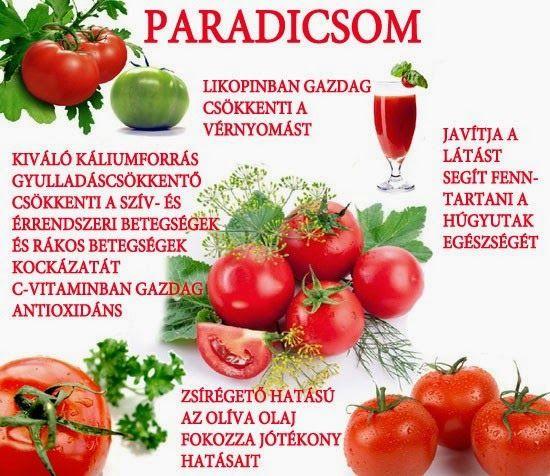 Kuponoldalak Közösségi oldala: Paradicsom