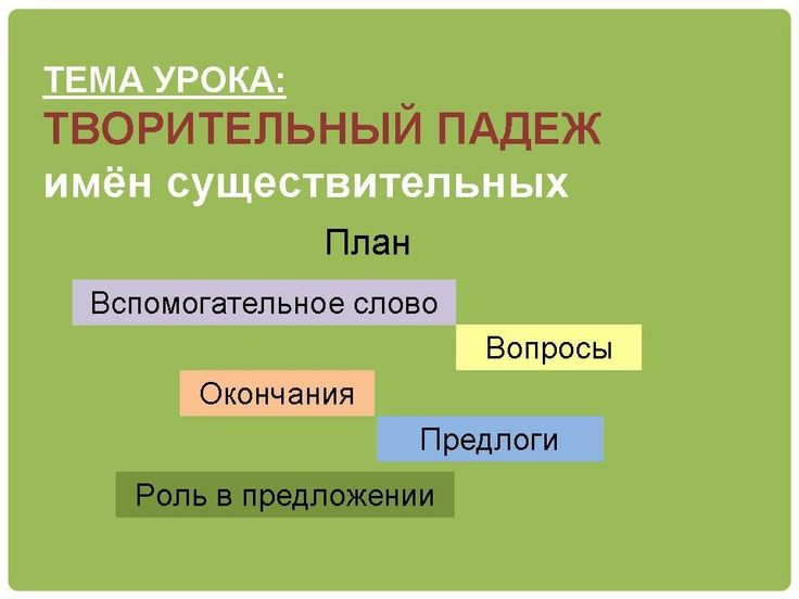 Урок русского языка «Творительный падеж». 4-й класс