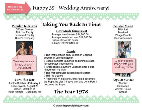 35th Wedding Anniversary 1978 Personalized By TakingYouBackInTime 259