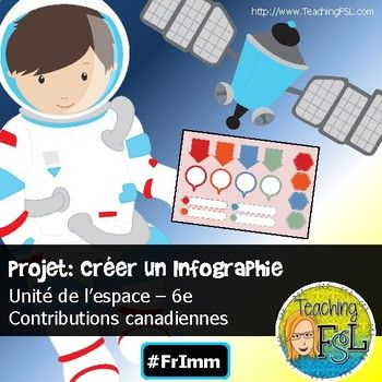 This Science assignment is based on student-centred learning while meeting the Ontario Grade 6 Science expectation in the Space unit about learning about Canadian contributions to knowledge of space & space exploration. Learners will use inquiry skills to explore a topic of their choice (list of 24 suggestions included, along with links to online French texts to offer as starting points for many of these potential topics).
