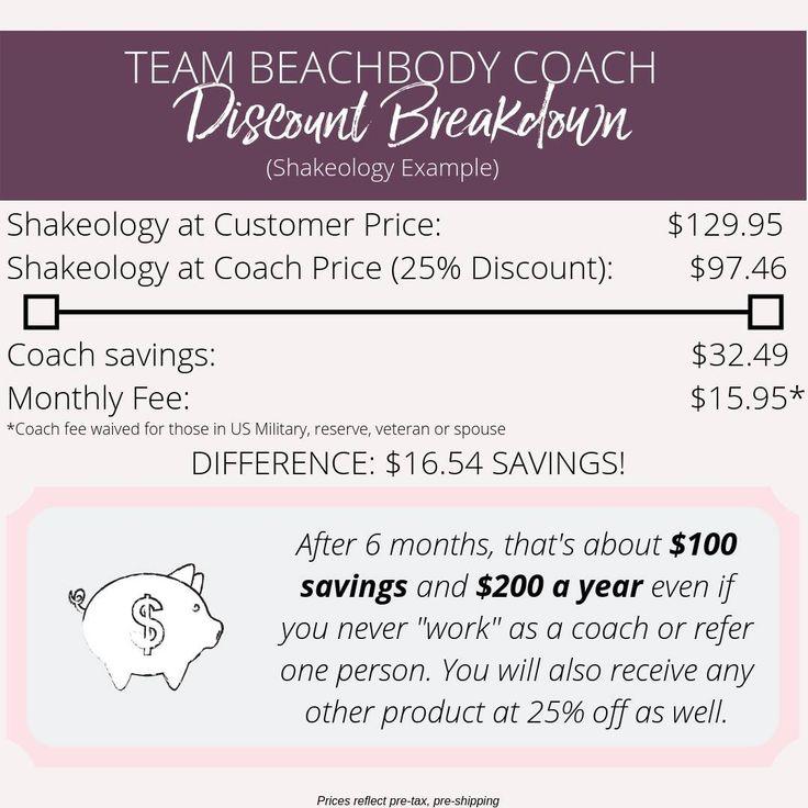 Pin by Kandy Shoffner on Beachbody Love in 2020 | Team ...