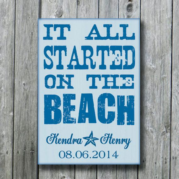 Hey, I found this really awesome Etsy listing at https://www.etsy.com/listing/180615713/personalized-beach-wedding-signnautical