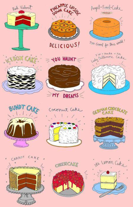 cake cake cake..Wayne Thiebaud
