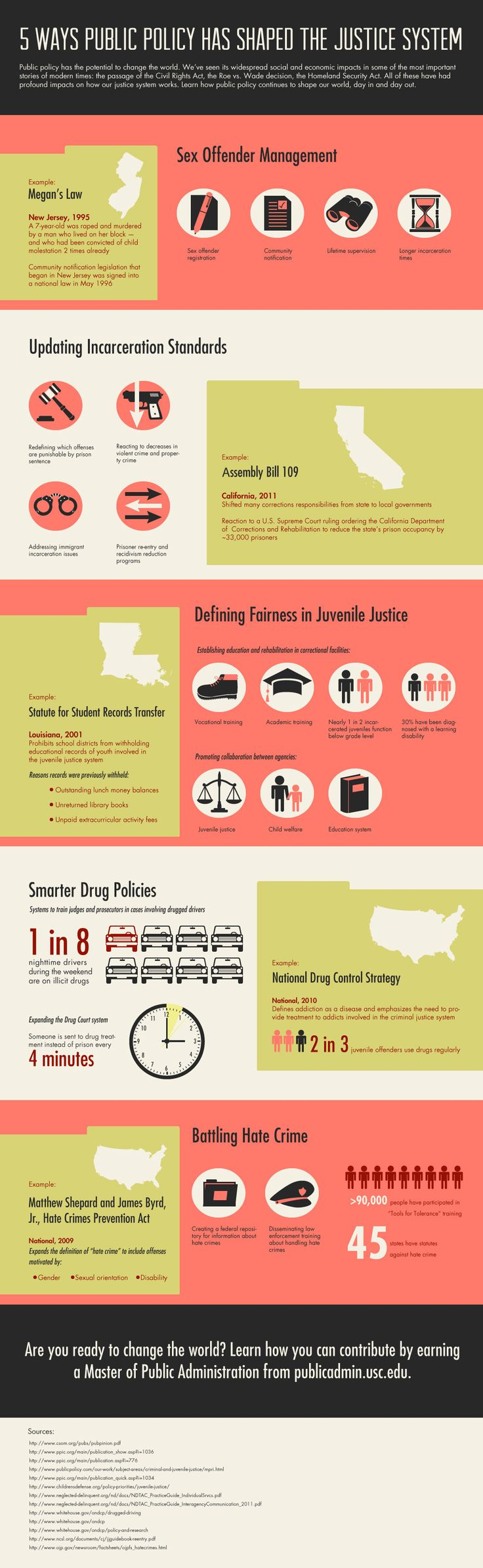 5 Ways Public Policy Has Shaped the Justice System #infografía