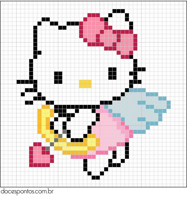Hellow Kitty ángel