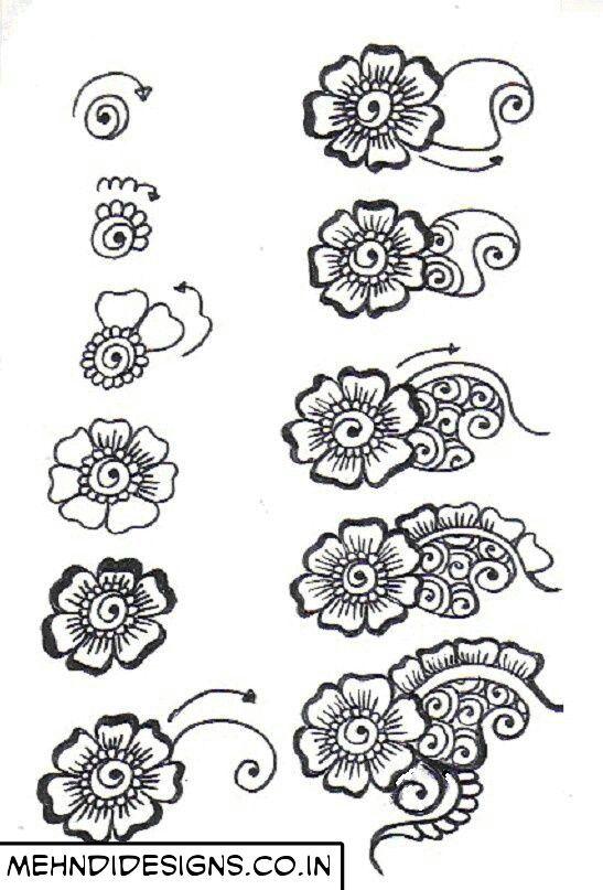 49 best zentangle images on pinterest doodles zentangle for Basic doodle designs